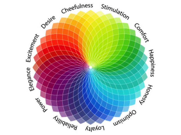 colorwheel kleurgebruik webdesign