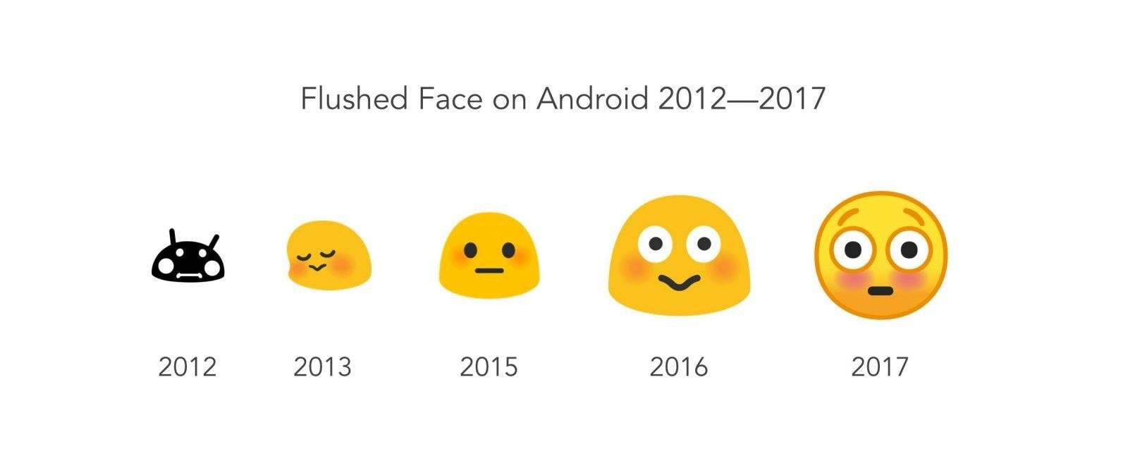 android-flushed-face-icon
